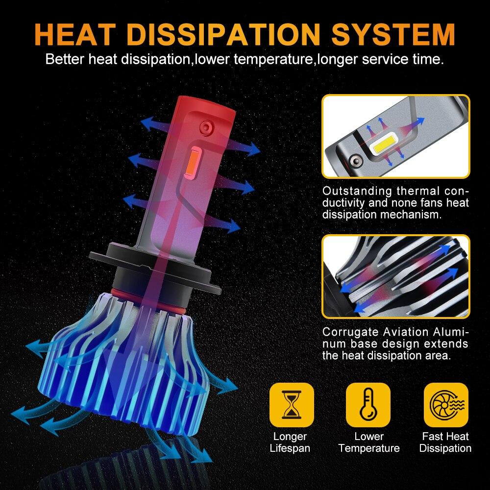 2PCS H7 LED HIR2 9012 Φωτισμός προβολέων - Φώτα αυτοκινήτων - Φωτογραφία 5