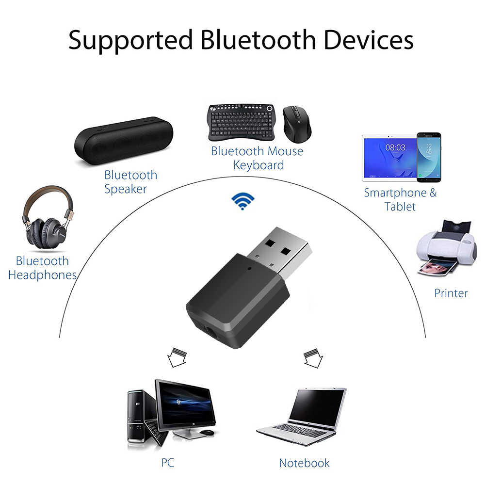 Kebidu Bluetooth 5.0 Adaptor Bluetooth Transmitter Receiver 3.5 Mm Stereo Audio Sound Musik Dongle untuk PC TV Speaker Headphone