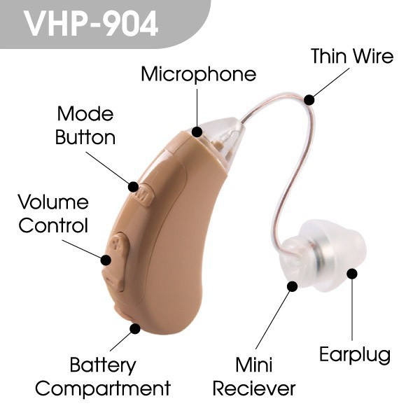 VOHOM 904 Aparelho Auditivo Adjustable Digital Hearing Aid Mini hearing aids Device China Cheap ear Sound Amplifier rechargeable hearing aid aids analogue hearing sound voice amplifier adjustment aparelho auditivo hearing device easy use c 108