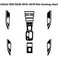 Car Styling 3D/5D Carbon Fiber Car Interior Center Console Color Change Molding Sticker Decals For Infiniti Q30 QX30 2015 2018