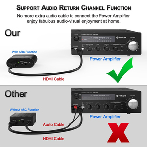 Image 3 - 4K 60Hz HDMI Audio Extractor 5.1 ARC HDMI Audio Extractor Splitter HDMI To Audio Extractor Optical TOSLINK SPDIF + 3.5mm Stereo