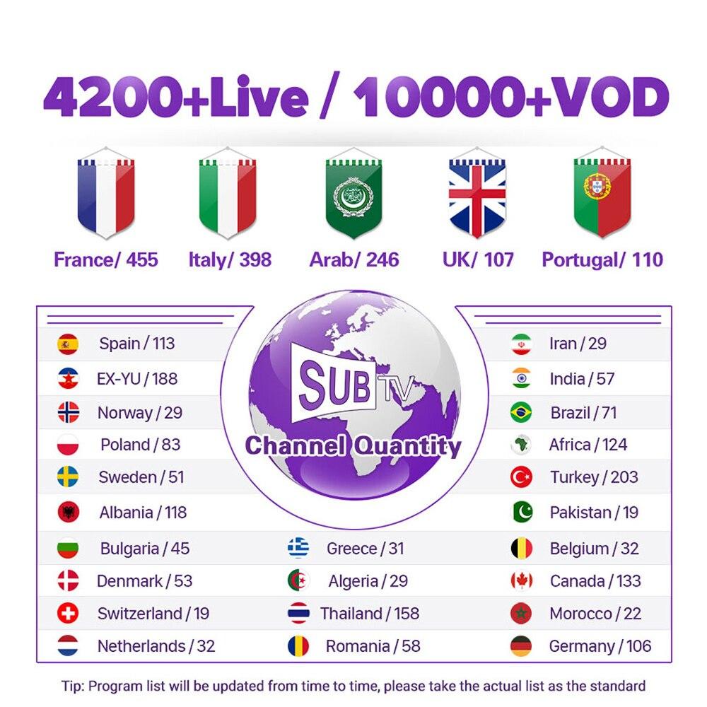 4 K IPTV France Box Mi Box S 4 K HDR Android 8.1 2G 8G WIFI Google Cast avec SUBTV IPTV Code 1 an Full HD arabe français IP TV - 3