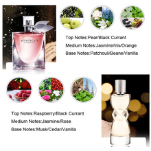 MayCreate Brand 4 pcs Original Perfumed Women Female Parfum Atomizer Perfum Bottle Glass Fashion Lady Flower Fragrance Perfumed