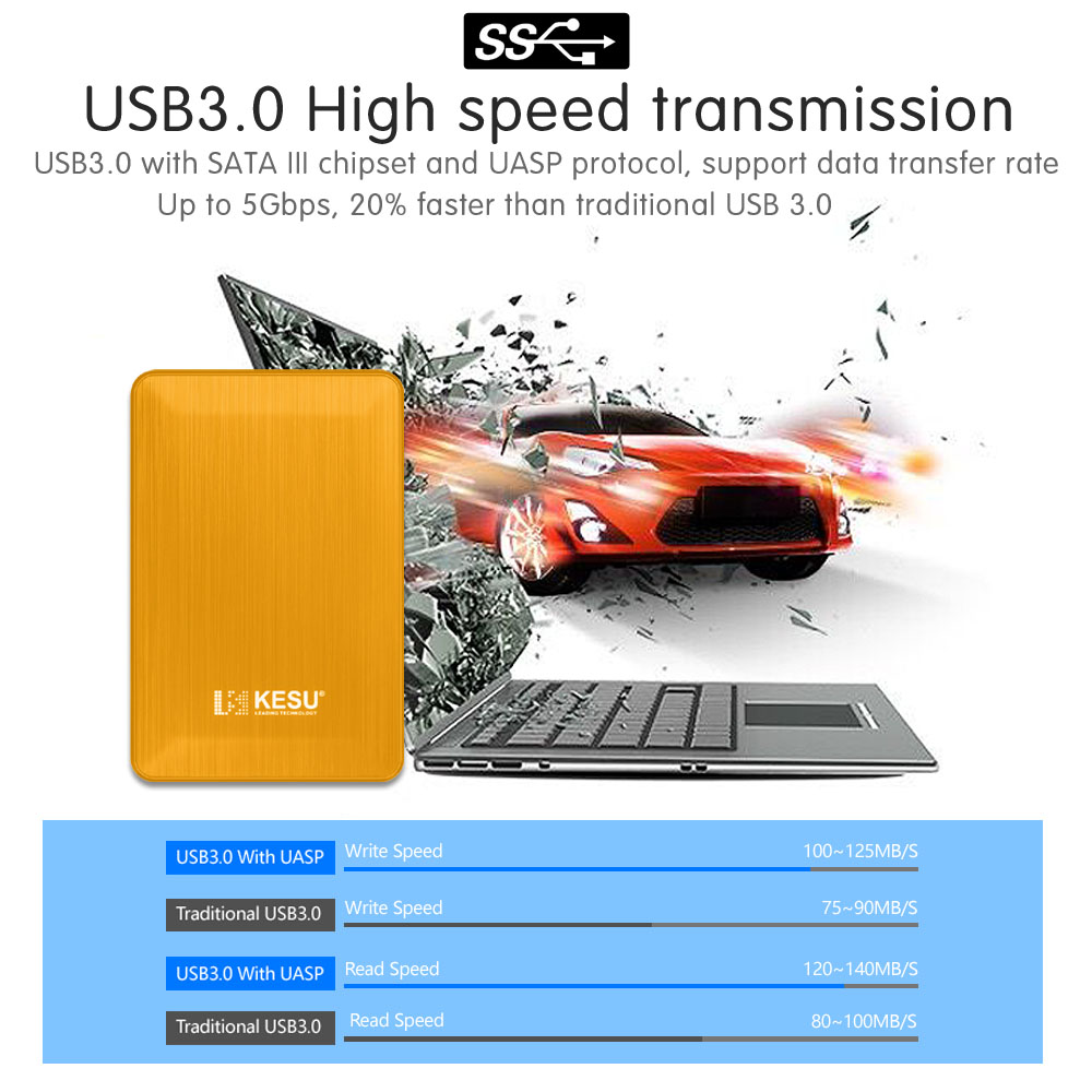 KESU 2.5 ''disque dur externe USB3.0 HDD 1 to 2 to Portable HDD stockage pour PC, Mac, tablette, Xbox, PS4, TV, TV box 4 couleurs - 3