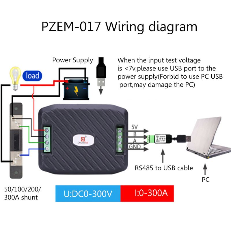 PZEM-017 DC Current Meter RS485 Interface Modbus Voltmeter Power Energy Wattmeter 0-300V 50A/300A Shunt USB Cable
