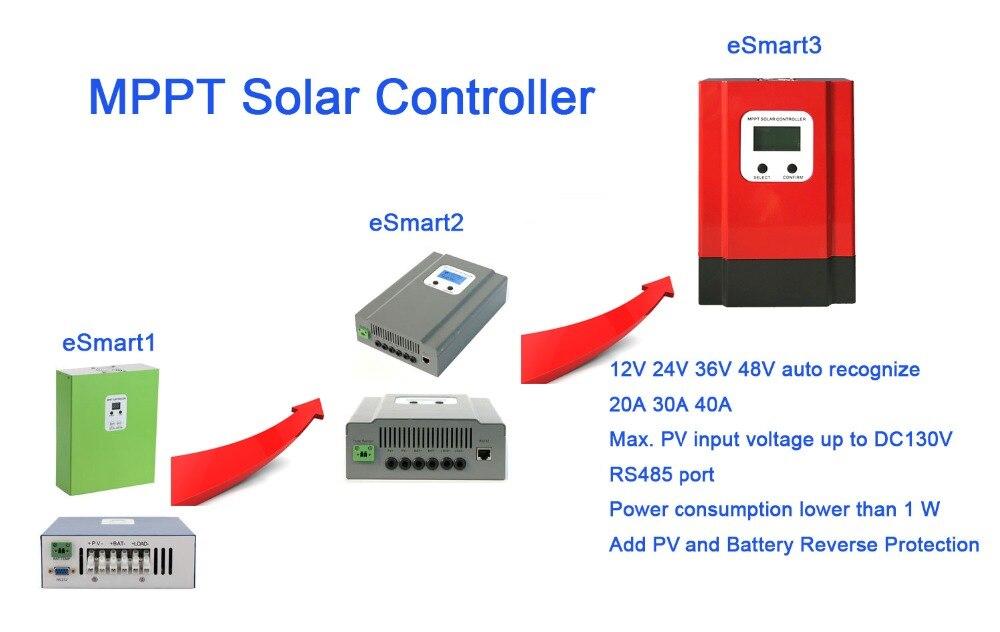 regulador do painel solar da eficiência elevada