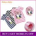 Girls Dress Brand Kids Girl Clothes Cartoon stripe Pattern Design Summer Children Clothing Princess Dresses Vestidos 2-6 Y A122