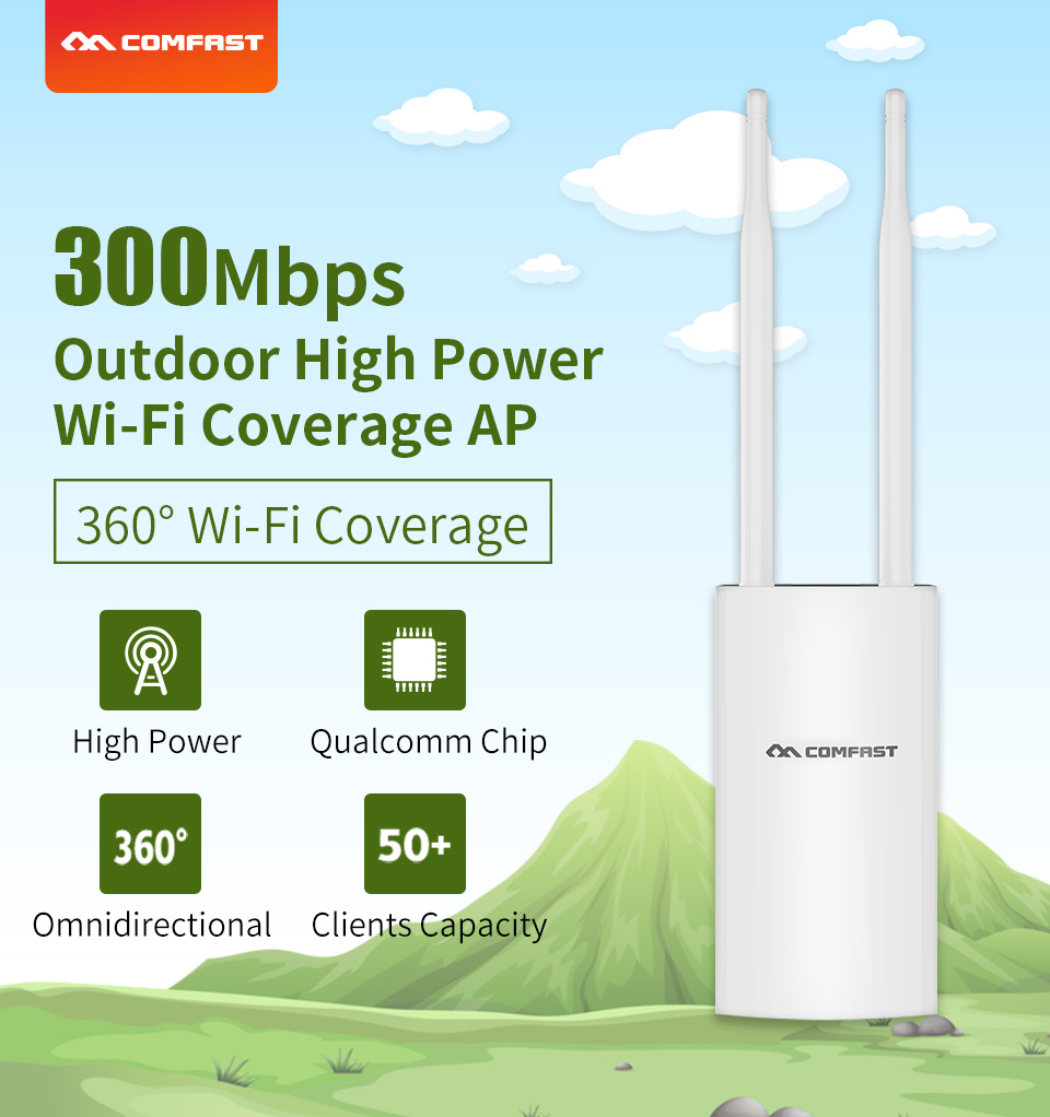 300Mbps Dual Antenna 5Dbi Outdoor CPE AP Router 2.4Ghz WiFi Signal Amplifier Repeater Internal PA Wireless PoE Access Point