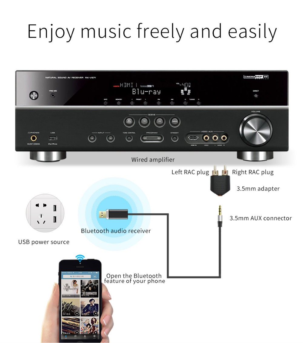 bluetooth receiver (14)