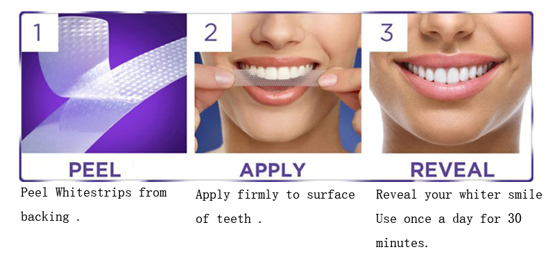 3D bandes de blanchiment des dents