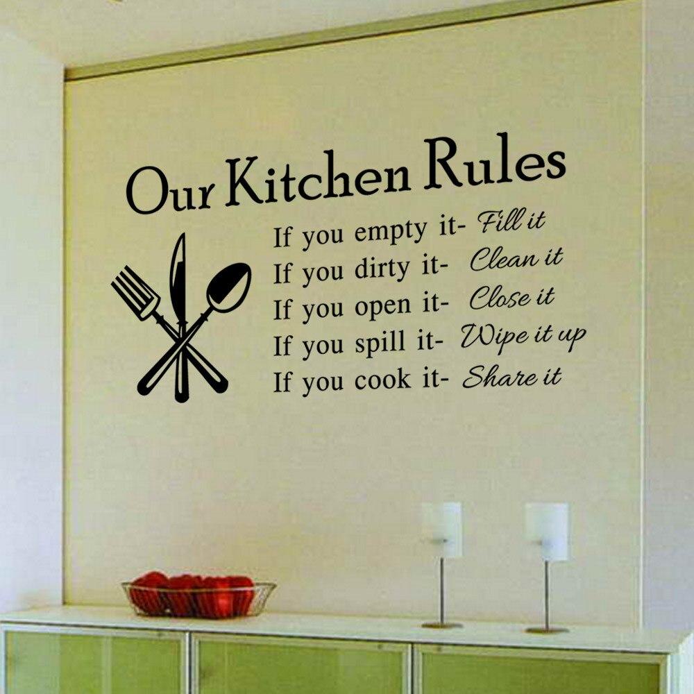 Kitchen wall stencils kitchen design ideas kitchen wall tile stickers quarto english rules stencils amipublicfo Image collections