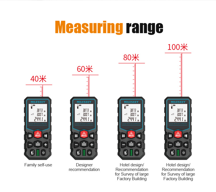 MiLESEEY Laser Distance Meter with Auto Laser Off and for Volume and Area Measurement 9