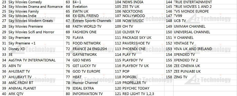UK-Channels-List-2