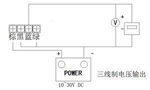 Image 2 - Livraison gratuite transmetteur de capteur dintensité lumineuse 4 20mA 0 10V 0 5V pour le contrôle de léclairage de ferme de serre agricole