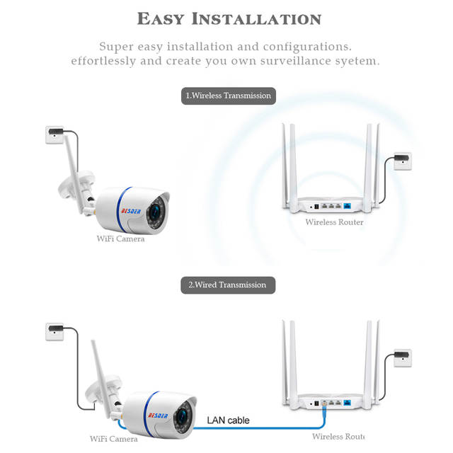 US $18 0 52% OFF|BESDER Yoosee Wifi ONVIF IP Camera 1080P 960P 720P  Wireless Wired P2P Alarm CCTV Bullet Outdoor Camera With SD Card Slot Max  64G-in