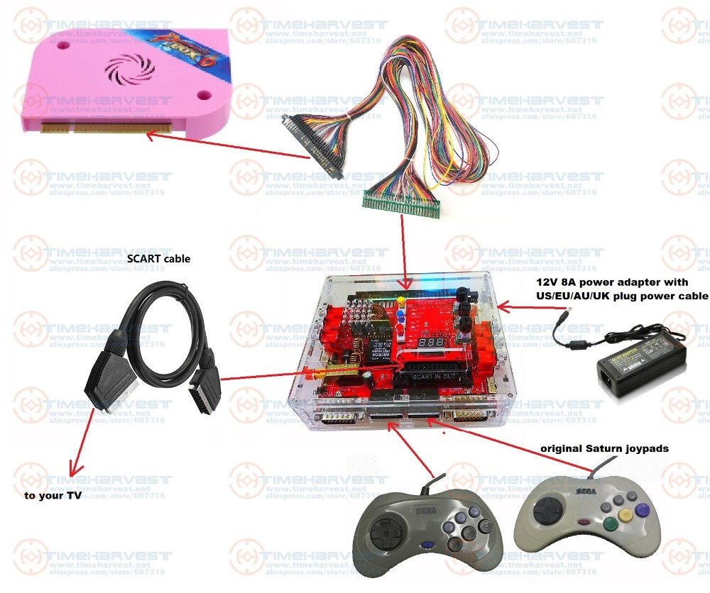1 set JAMMA extender + CBOX converter + Pandora box 6 + 12V 8A power adapter + original Saturn joypads + Video cable for TV game image