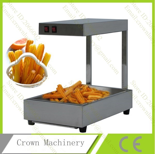 Commercial Food Processors And Ratings