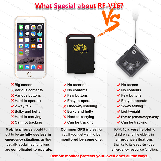 Mini GPS Tracker Children Kids RF-V16 Hand-free Talk 2G GSM GPS Locator 12 days Standby SOS Call Voice Monitor Free APP Tracker 4