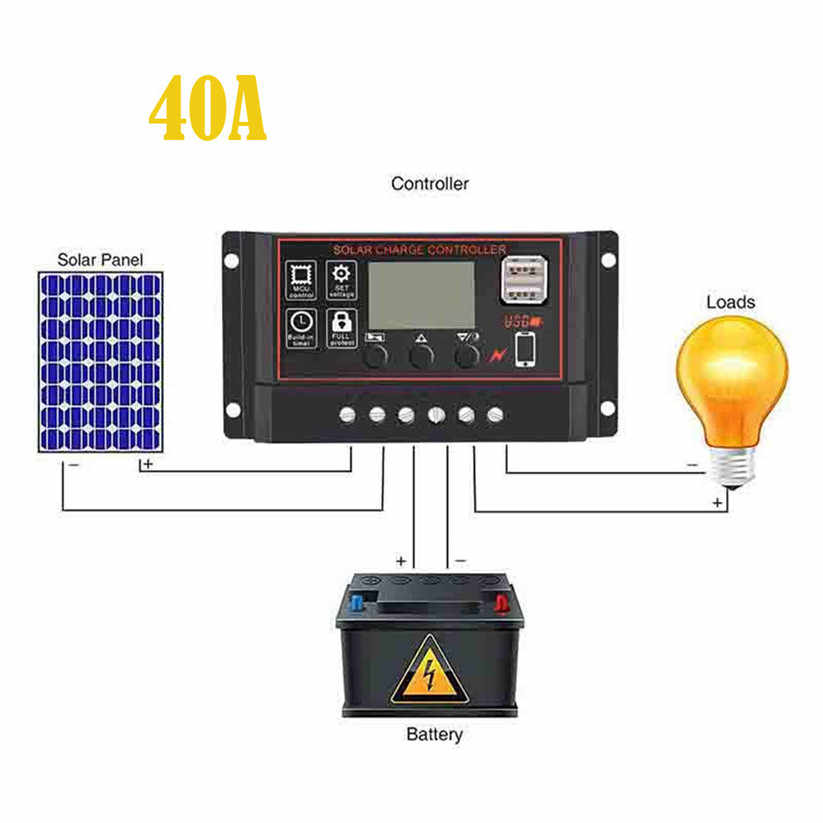 CARPRIE 40/50/60A Solar Panel Controller Battery Charge Regulator 12V/24V Auto With Dual td0614 Dropship