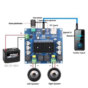 XH-A105 Bluetooth 5.0 TDA7498 digital amplifier board 2x100W Stereo Audio AMP Module Support TF Card AUX(China)