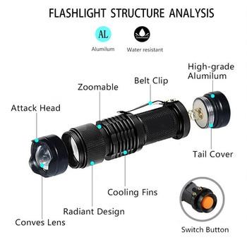 LED UV Flashlight Ultraviolet Torch With Zoom Function Mini UV Black Light Pet Urine Stains Detector Scorpion Hunting 2
