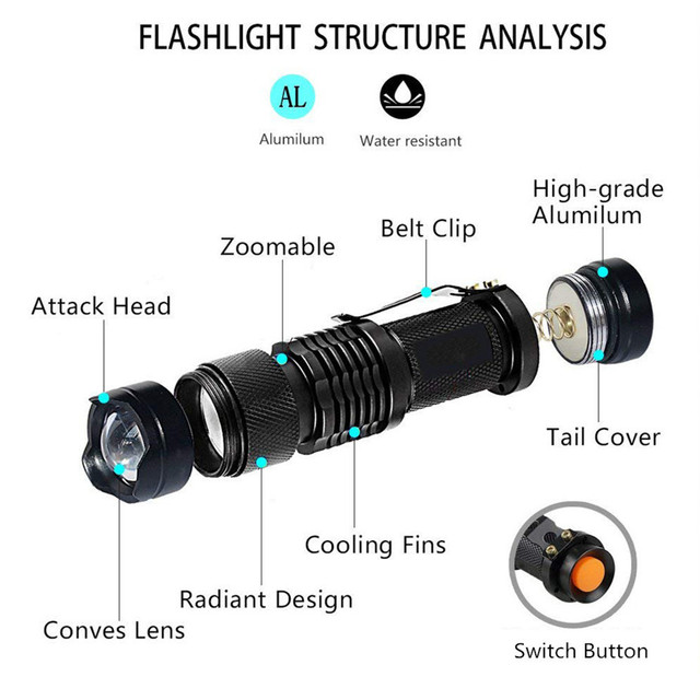 LED UV Flashlight Ultraviolet Torch With Zoom Function Mini UV Black Light Pet Urine Stains Detector Scorpion Hunting 1