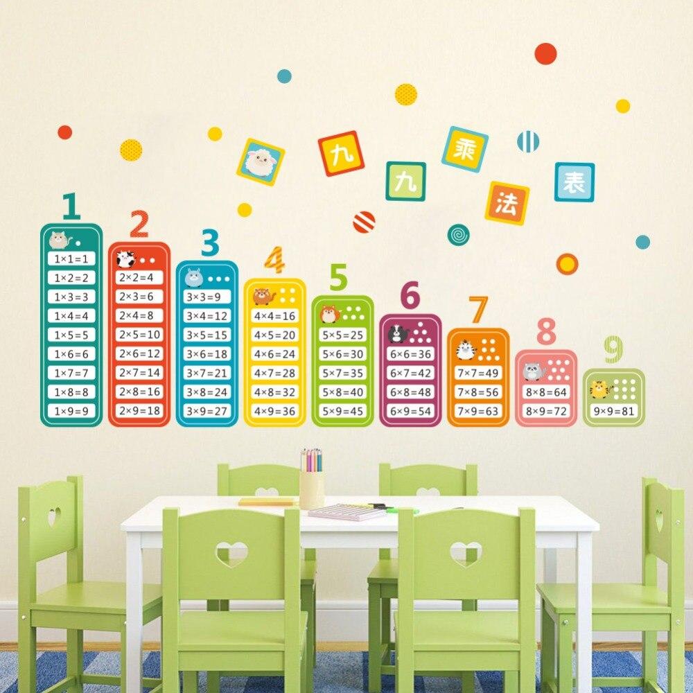 Мультяшные наклейки на стену с искусственными математическими игрушками для детской комнаты Детские Обучающие настенные наклейки Монтесс...