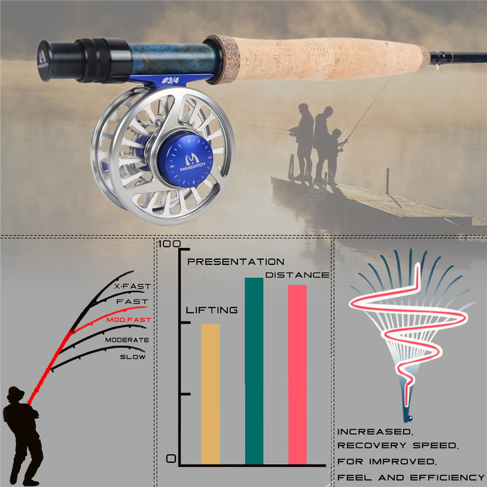 Maximum Catch Fly Fishing Rod  Moderate Fast Action 4