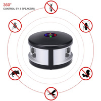 AC220V US Plug Ultrasonic Mouse Cockroaches Mosquitoes Pest Control Repellents with Anion Air Purification 360 Degree Rotate E2S