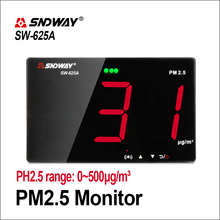 SNDWAY Air Quality Monitor/Mini Laser PM2.5 Wall Mounted /Inovafitness PM2.5 Detector/Gas Analyzer/Diagnostic Tool SW-625A