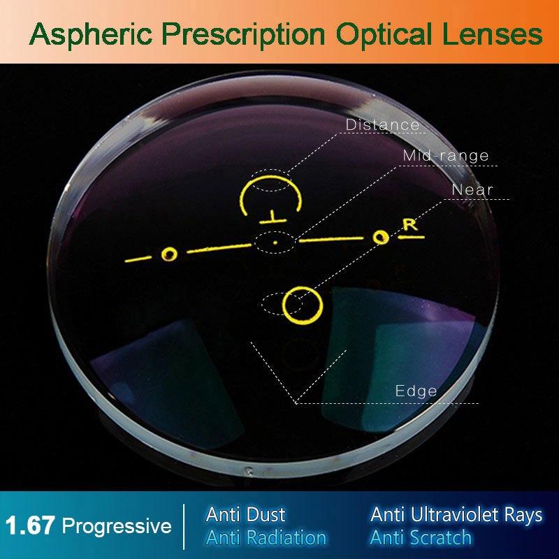 Hotony 1.67 Index Digital Free-form Progressive Aspheric Optical Eyeglasses Prescription Lenses AR-Coating UV400 Men and Women