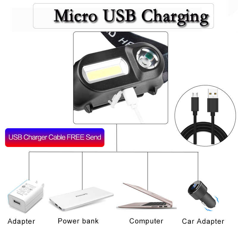 Супер яркий головной светильник светодиодный налобный фонарь для отдыха на природе XPE + COB USB зарядка рыболовный головной светильник s водонепроницаемый светильник вспышки 18650