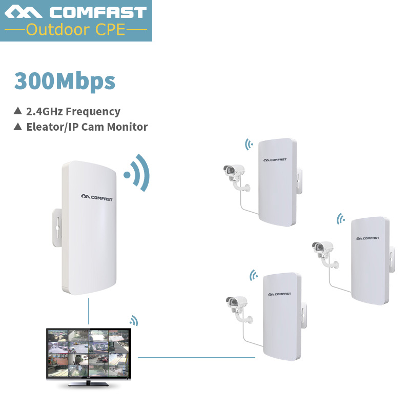 Outdoor Wireless Access Point CPE Router CPE 2.4GHZ WDS Waterproof 300Mbps Wireless Bridge CPE point to point 3KM Distance