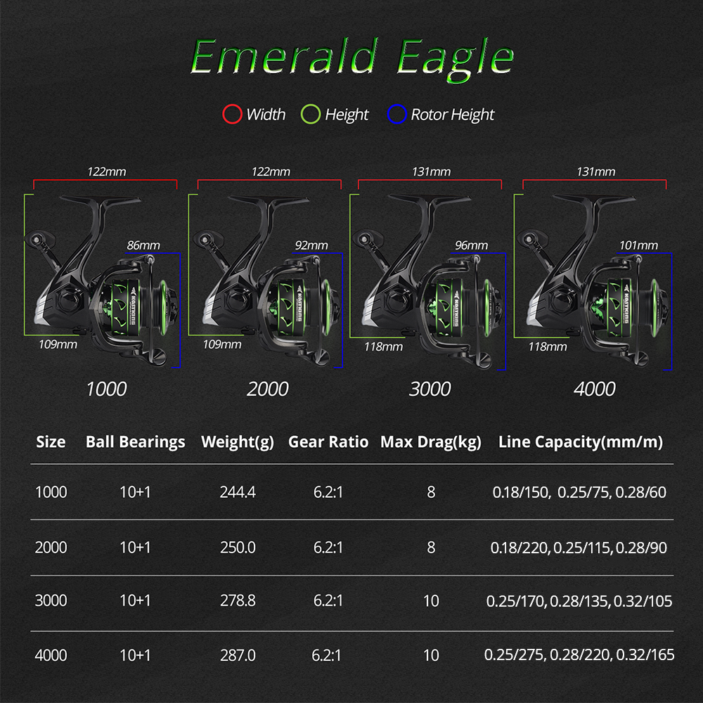 02 Valiant Eagle Emerald 1000x1000
