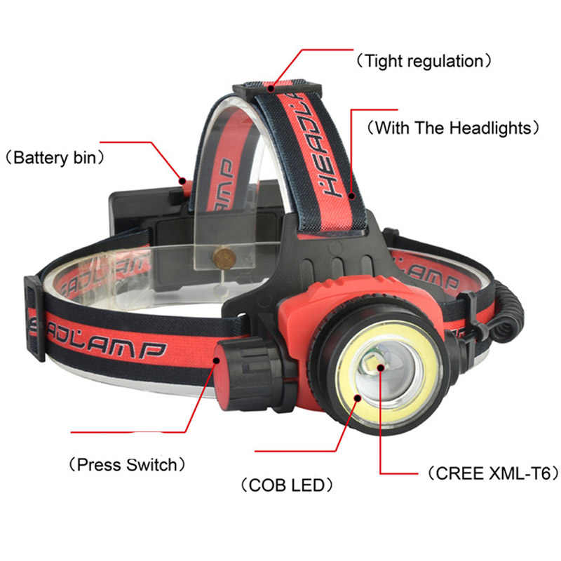 Yunmai 10000 ルーメン LED ヘッドランプ 4 モードズーム可能な Led ヘッドライトキャンプヘッドトーチ CREE XM-L T6 + COB LED 狩猟ヘッドライト Q18