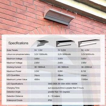 LED Solar Light Radar Motion Sensor  3