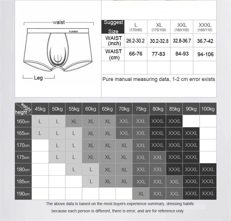 877862e7ebf Men Underpants Boxer Shorts Men Modal Big Size High-Grade Underwear ...