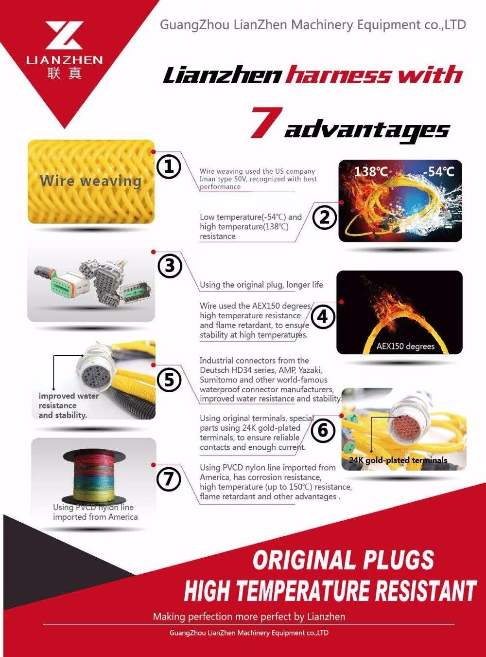 Office Line Serie 3x Kompatibel für Brother P-Touch 1000 BTS TZE-135 TZ-135 W-