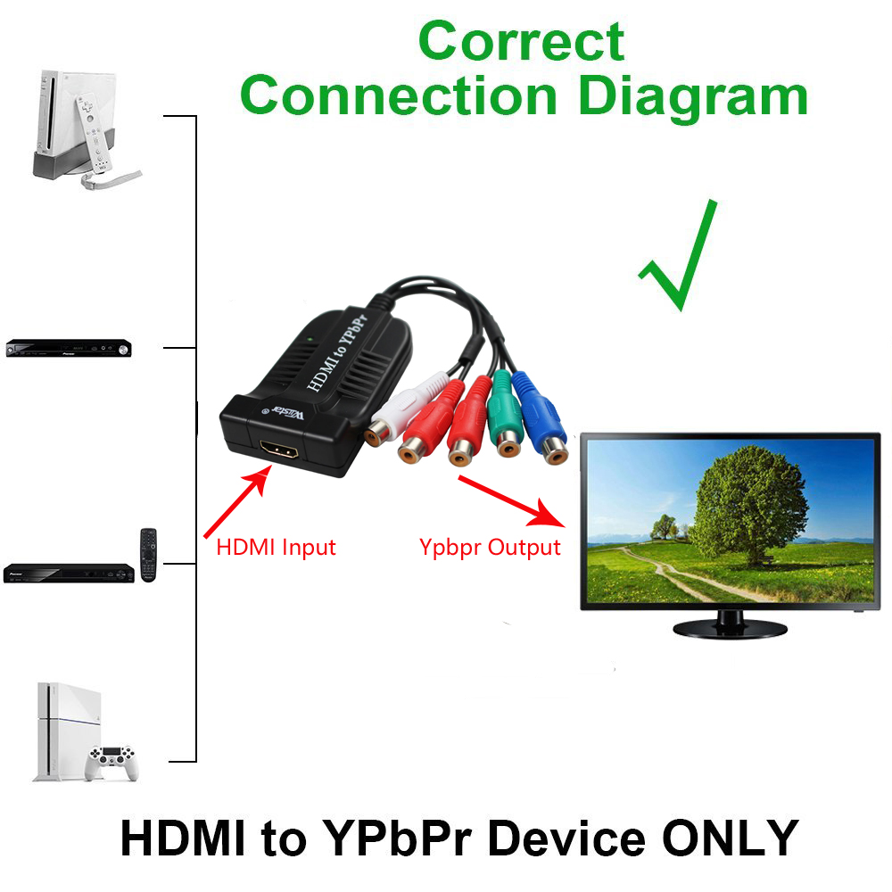Hdmi To Ypbpr Wire Diagram Schematic Diagrams Rca Rgb Wiistar Converter Component L R Audio Digital With