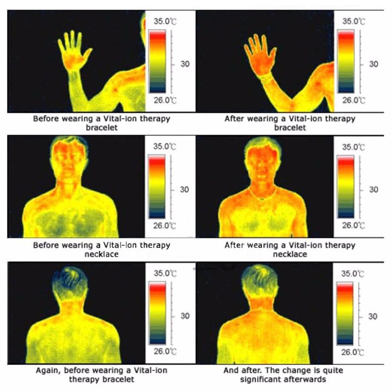 Far-infrares Rays