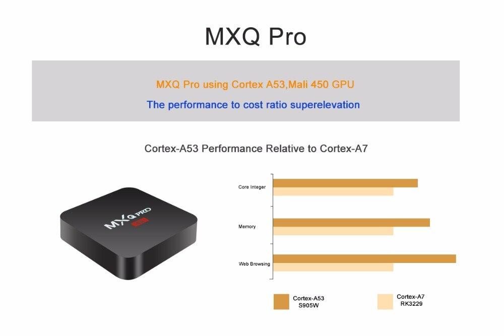 MXQ pro -12