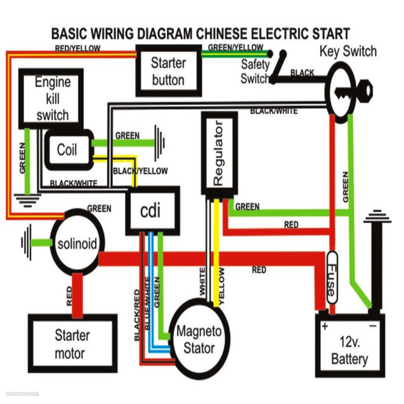 Online Shop Stock In Usa 507090110cc125cc Wire Harness Wiring Rhmaliexpress: 50 And 70 Atv Quad Wiring Diagram At Gmaili.net