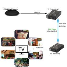 TreasLin FULL HD HDMI Extedner over Single Cat5 Cat5e Cat6 LAN Cable Up to 393FT for Home Theatre STB TV Box Projector Computer