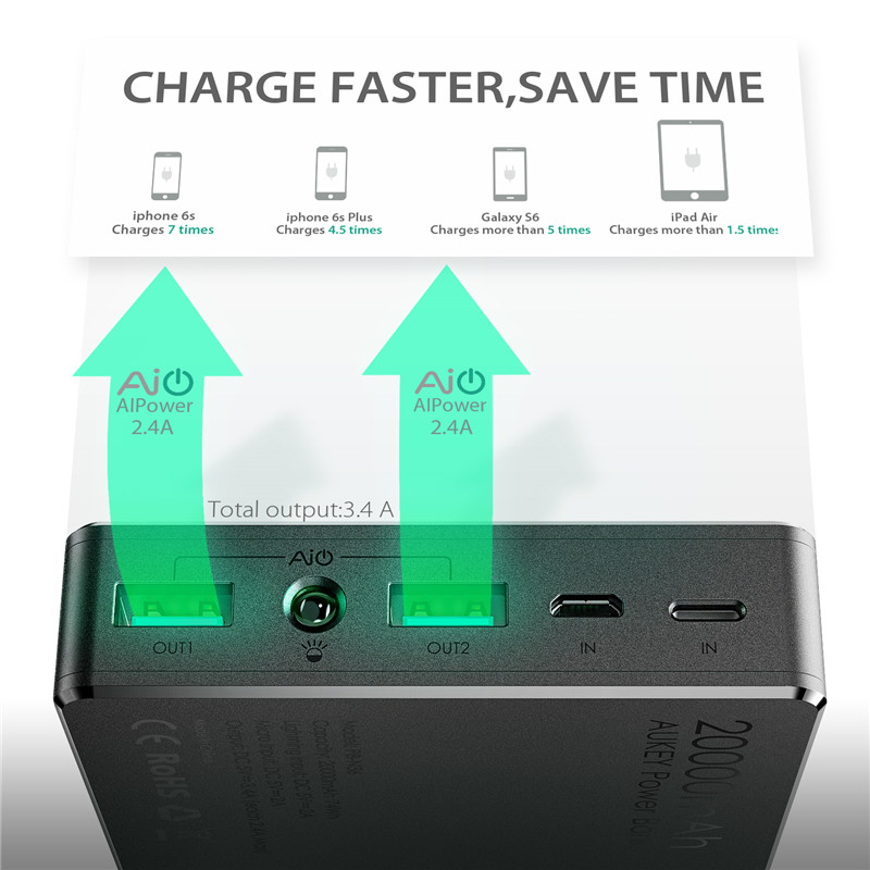 Aukey power bank dual usb 20000mah portable external battery aukey power bank dual usb 20000mah portable external battery universal mobile charger charging station for xiaomi meizu phone in mobile phone chargers from ccuart Gallery