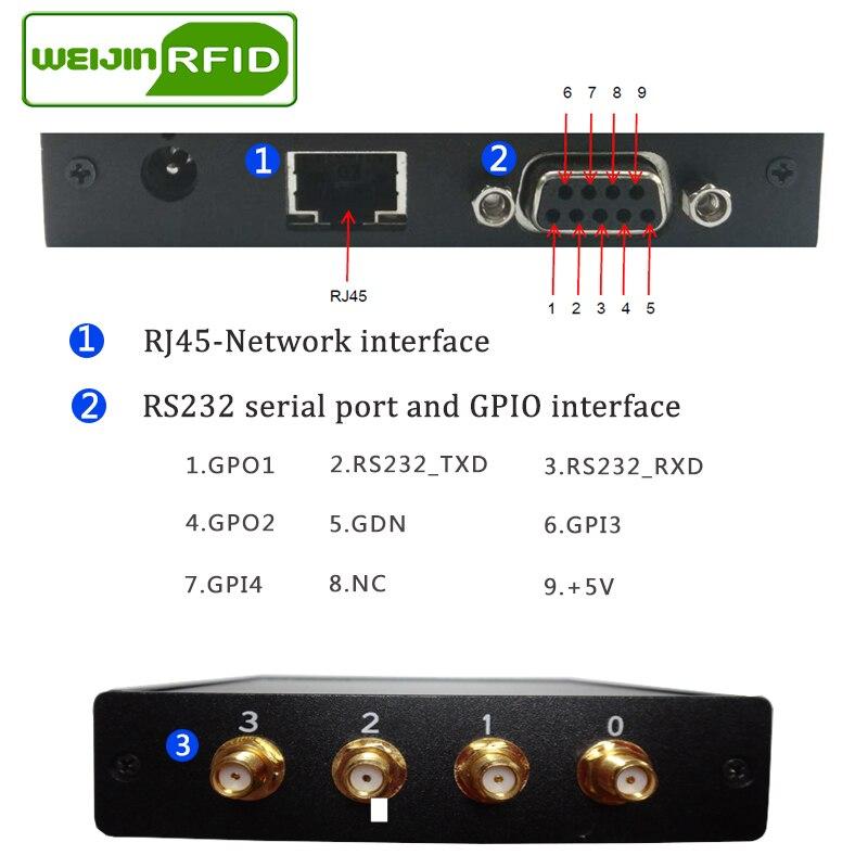 UHF RFID fast läsare 915MHz 4 antennport VIKITEK VFR4 - Säkerhet och skydd - Foto 4