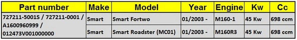 Турбо Ремонтный комплект GT1238S 727211/727211-5001 S/727211-0001 Турбокомпрессор пускатель для Smart Fortwo Roadster(MC01