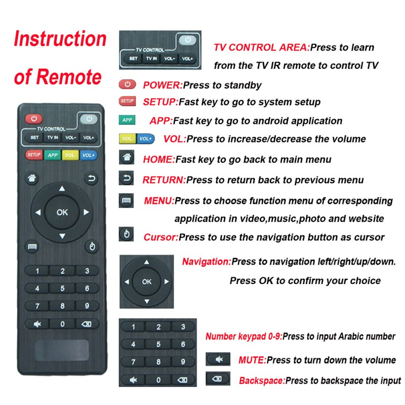 New Generic For Roku Tv 1 2 3 4 Xs Xd Ir Media Player Replace For