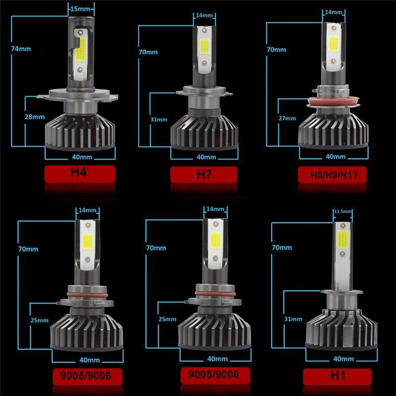 HTB1sL3ld.uF3KVjSZK9q6zVtXXar YHKOMS Mini Size Car Headlight H4 H7 LED 3000K 4300K 5000K 6500K 8000K 25000K H1 H8 H9 H11 9005 9006 LED Bulb Auto Fog Light 12V
