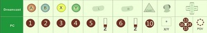 Image 4 - أذرع التحكم في ألعاب الفيديو محول ل sega ل Dreamcast تيار مستمر إلى الكمبيوتر وحدة تحكم USB محول ل USB الكمبيوتر