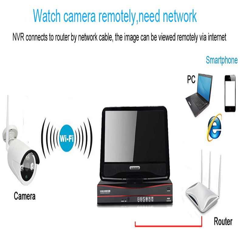 """IMPORX 4CH 960 1080P VideCam ワイヤレス Nvr キット 10 """"液晶 P2P IR-CUT 屋外無線 Lan IP CCTV カメラ HD 1.0MP セキュリティカメラシステムキット"""
